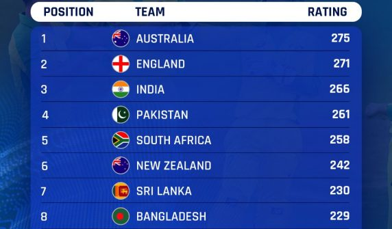 انگلینڈ کو تیسرے ٹی20 میں شکست