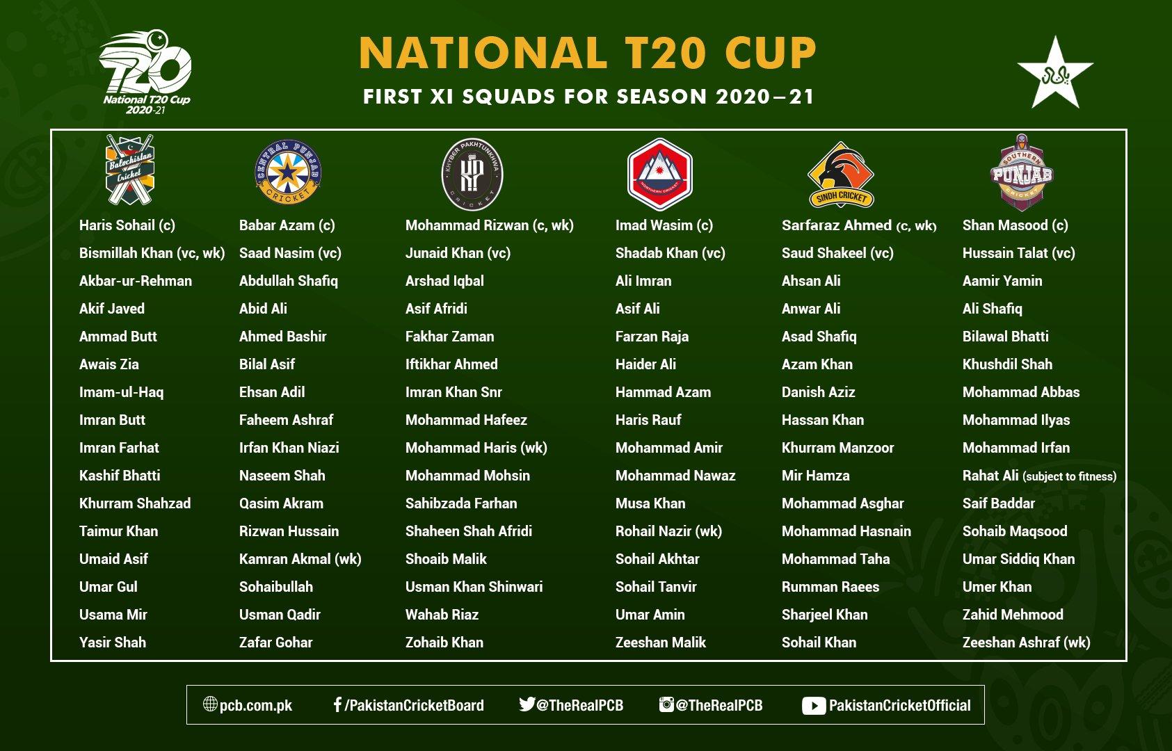 نیشنل ٹی ٹونٹی کپ کے لیے چھ ایسوسی ایشنز کی ٹیموں کا اعلان